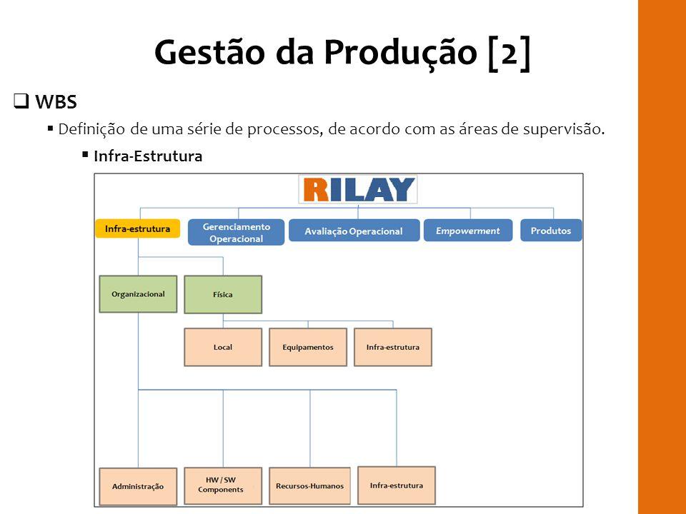 Gestão da Produção [2] RILAY WBS Infra-Estrutura